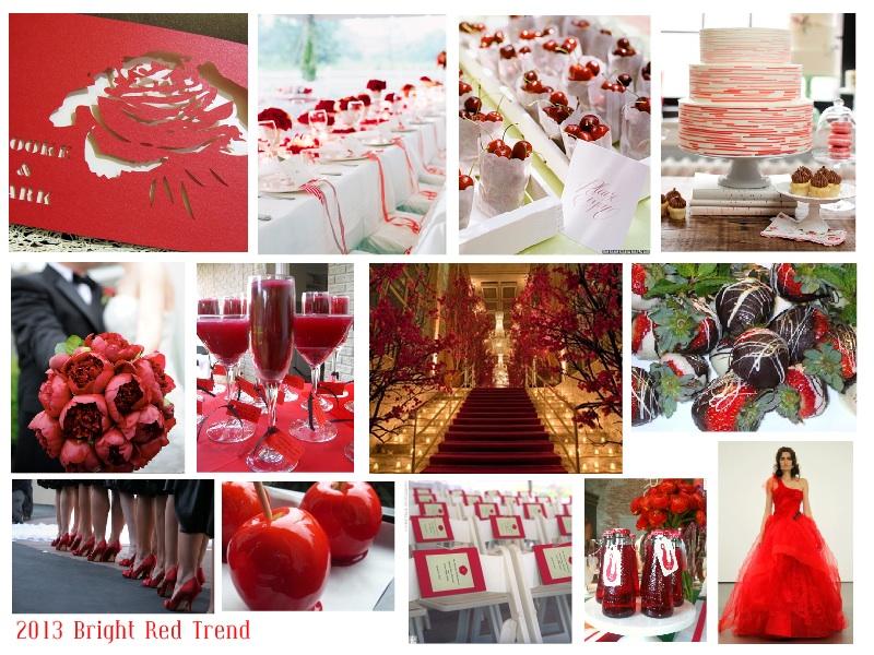2013 Fashion Colour Trend – Bright Red